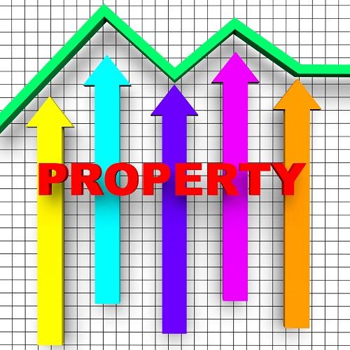 Property Report For Kwinana
