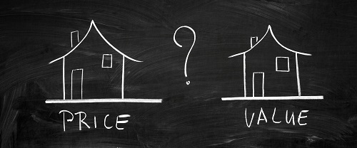 Negotiate a Better Price on a Home